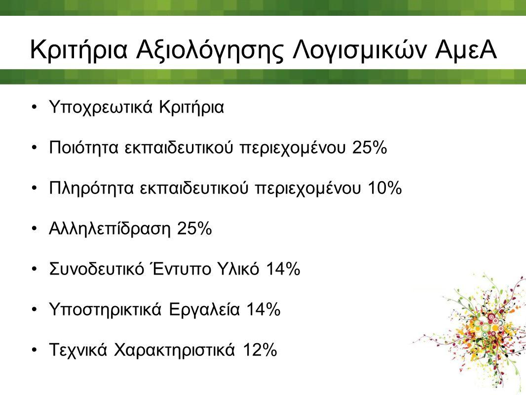 Κριτήρια Αξιολόγησης Λογισμικών ΑμεΑ Υποχρεωτικά Κριτήρια Ποιότητα εκπαιδευτικού περιεχομένου 25% Πληρότητα εκπαιδευτικού περιεχομένου 10% Αλληλεπίδρα