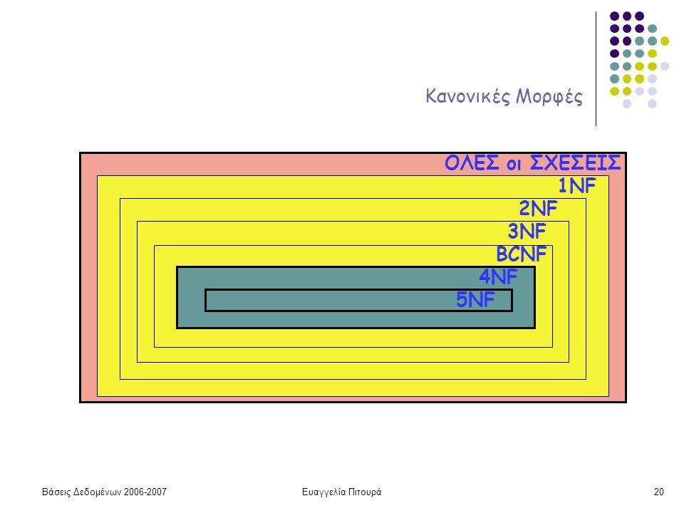 Βάσεις Δεδομένων 2006-2007Ευαγγελία Πιτουρά20 2NF Κανονικές Μορφές 2NF ΟΛΕΣ οι ΣΧΕΣΕΙΣ 1NF 3NF BCNF 4NF 5NF 2NF