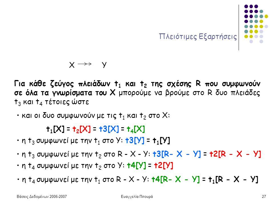 Βάσεις Δεδομένων 2006-2007Ευαγγελία Πιτουρά27 Πλειότιμες Εξαρτήσεις Για κάθε ζεύγος πλειάδων t 1 και t 2 της σχέσης R που συμφωνούν σε όλα τα γνωρίσματα του X μπορούμε να βρούμε στο R δυο πλειάδες t 3 και t 4 τέτοιες ώστε και οι δυo συμφωνούν με τις t 1 και t 2 στο X: t 1 [X] = t 2 [X] = t3[X] = t 4 [X] η t 3 συμφωνεί με την t 1 στο Υ: t3[Y] = t 1 [Y] η t 3 συμφωνεί με την t 2 στο R - X - Y: t3[R- X - Y] = t2[R - X - Y] η t 4 συμφωνεί με την t 1 στο R - X - Y: t4[R- X - Y] = t 1 [R - X - Y] η t 4 συμφωνεί με την t 2 στο Υ: t4[Y] = t2[Y] X Y