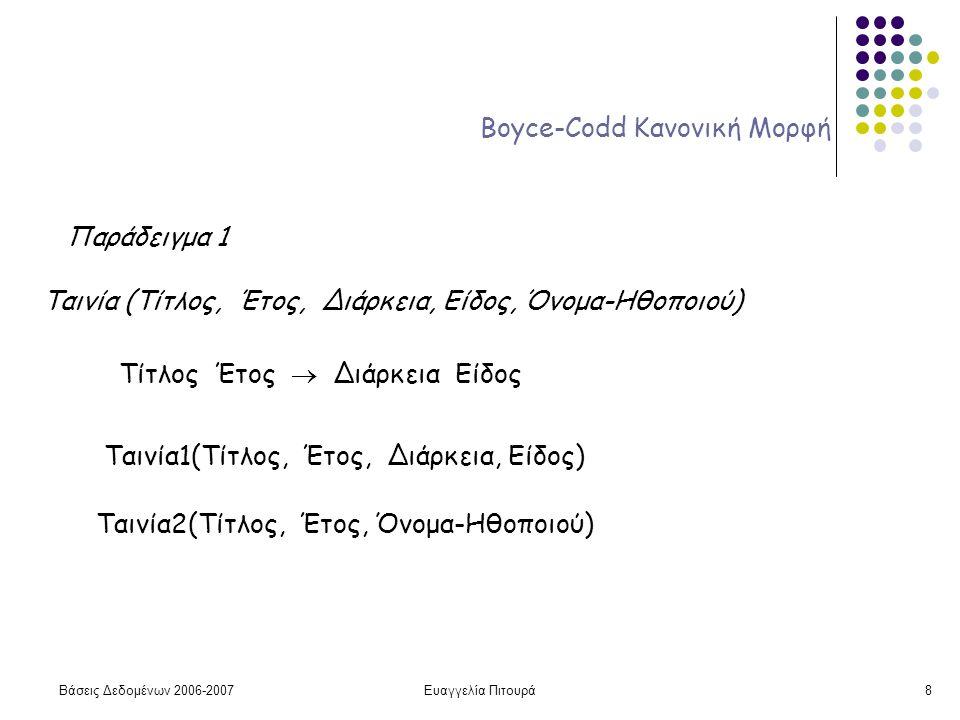 Βάσεις Δεδομένων 2006-2007Ευαγγελία Πιτουρά8 Boyce-Codd Κανονική Μορφή Παράδειγμα 1 Ταινία (Τίτλος, Έτος, Διάρκεια, Είδος, Όνομα-Ηθοποιού) Τίτλος Έτος  Διάρκεια Είδος Ταινία1(Τίτλος, Έτος, Διάρκεια, Είδος) Ταινία2(Τίτλος, Έτος, Όνομα-Ηθοποιού)