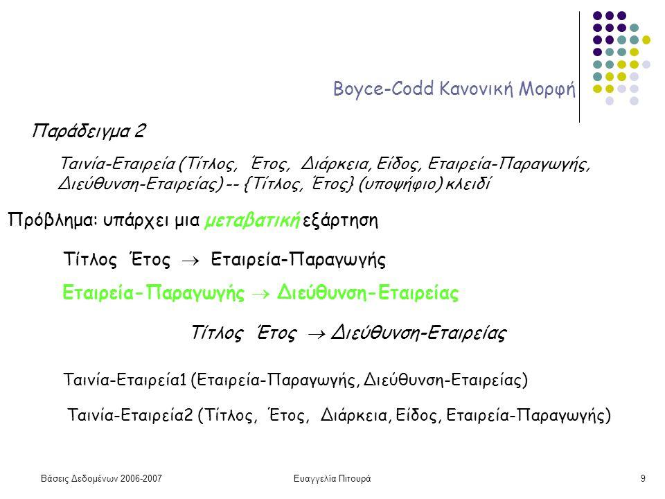 Βάσεις Δεδομένων 2006-2007Ευαγγελία Πιτουρά9 Boyce-Codd Κανονική Μορφή Παράδειγμα 2 Ταινία-Εταιρεία1 (Εταιρεία-Παραγωγής, Διεύθυνση-Εταιρείας) Τίτλος Έτος  Εταιρεία-Παραγωγής Εταιρεία-Παραγωγής  Διεύθυνση-Εταιρείας Πρόβλημα: υπάρχει μια μεταβατική εξάρτηση Τίτλος Έτος  Διεύθυνση-Εταιρείας Ταινία-Εταιρεία2 (Τίτλος, Έτος, Διάρκεια, Είδος, Εταιρεία-Παραγωγής) Ταινία-Εταιρεία (Τίτλος, Έτος, Διάρκεια, Είδος, Εταιρεία-Παραγωγής, Διεύθυνση-Εταιρείας) -- {Tίτλος, Έτος} (υποψήφιο) κλειδί