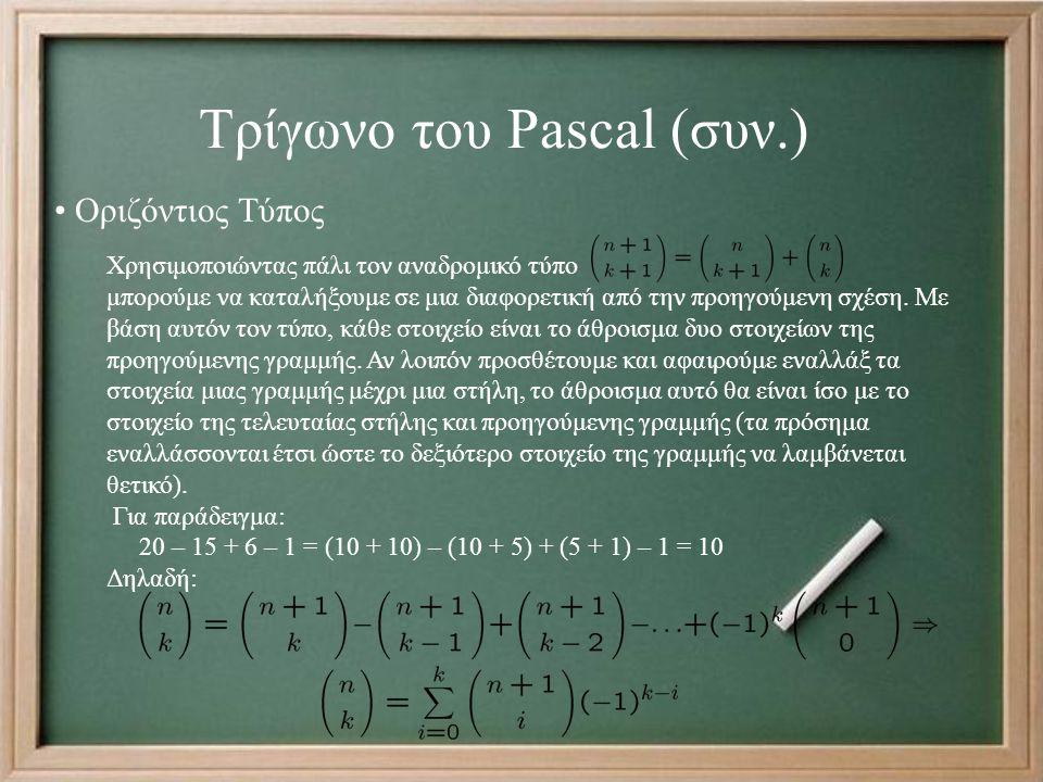 Τρίγωνο του Pascal (συν.) Χρησιμοποιώντας πάλι τον αναδρομικό τύπο μπορούμε να καταλήξουμε σε μια διαφορετική από την προηγούμενη σχέση. Με βάση αυτόν