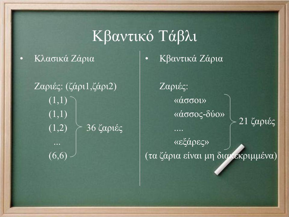 Κβαντικό Τάβλι Κλασικά Ζάρια Ζαριές: (ζάρι1,ζάρι2) (1,1) (1,2) 36 ζαριές... (6,6) Κβαντικά Ζάρια Ζαριές: «άσσοι» «άσσος-δύο».... «εξάρες» (τα ζάρια εί