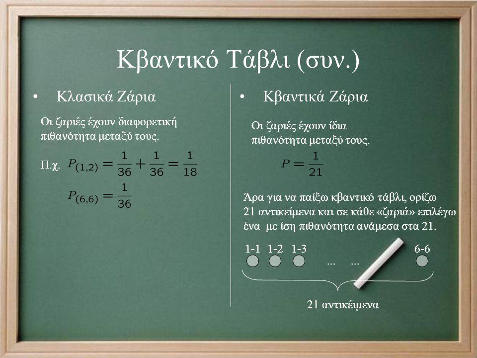 Κβαντικό Τάβλι (συν.) Κλασικά ΖάριαΚβαντικά Ζάρια Οι ζαριές έχουν διαφορετική πιθανότητα μεταξύ τους. Π.χ. Οι ζαριές έχουν ίδια πιθανότητα μεταξύ τους