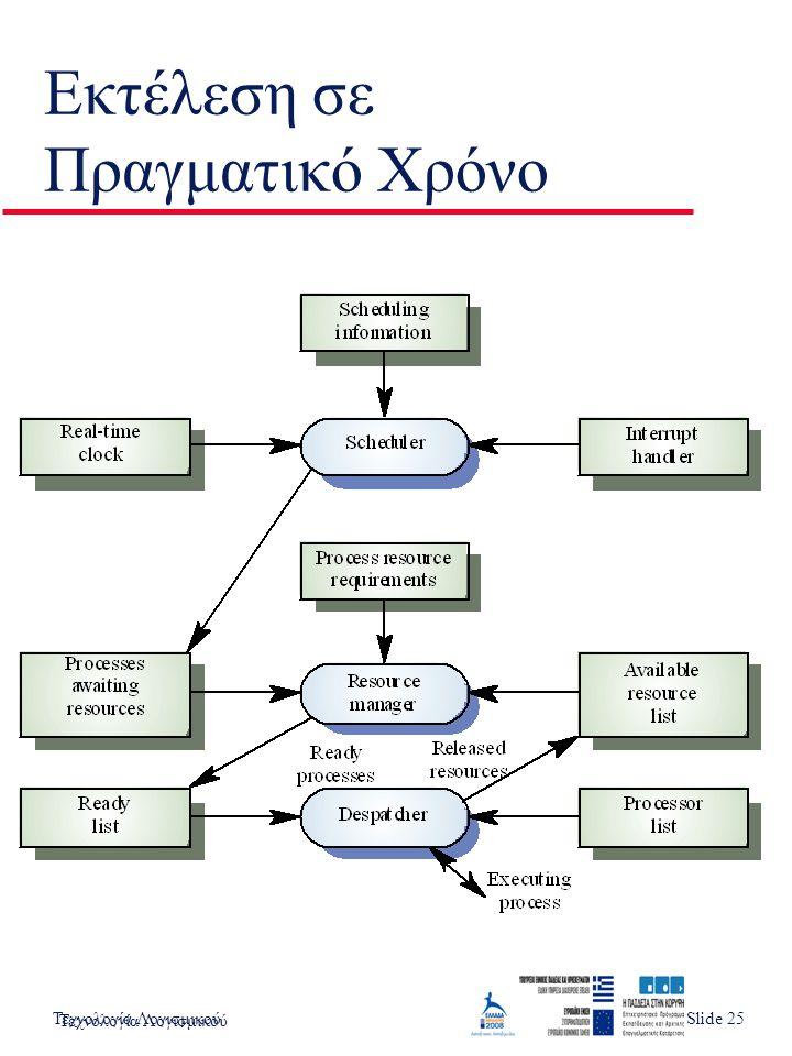 Τεχνολογία ΛογισμικούSlide 1 Εκτέλεση σε Πραγματικό Χρόνο Τεχνολογία Λογισμικού Slide 25
