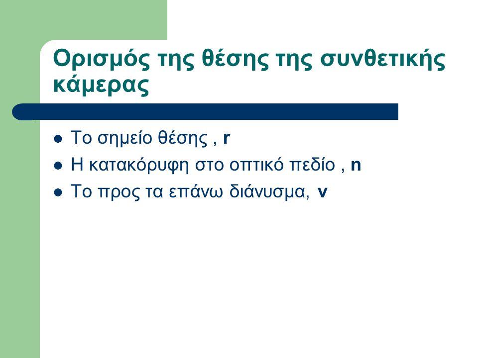 Ορισμός της θέσης της συνθετικής κάμερας Το σημείο θέσης, r Η κατακόρυφη στο οπτικό πεδίο, n Το προς τα επάνω διάνυσμα, v