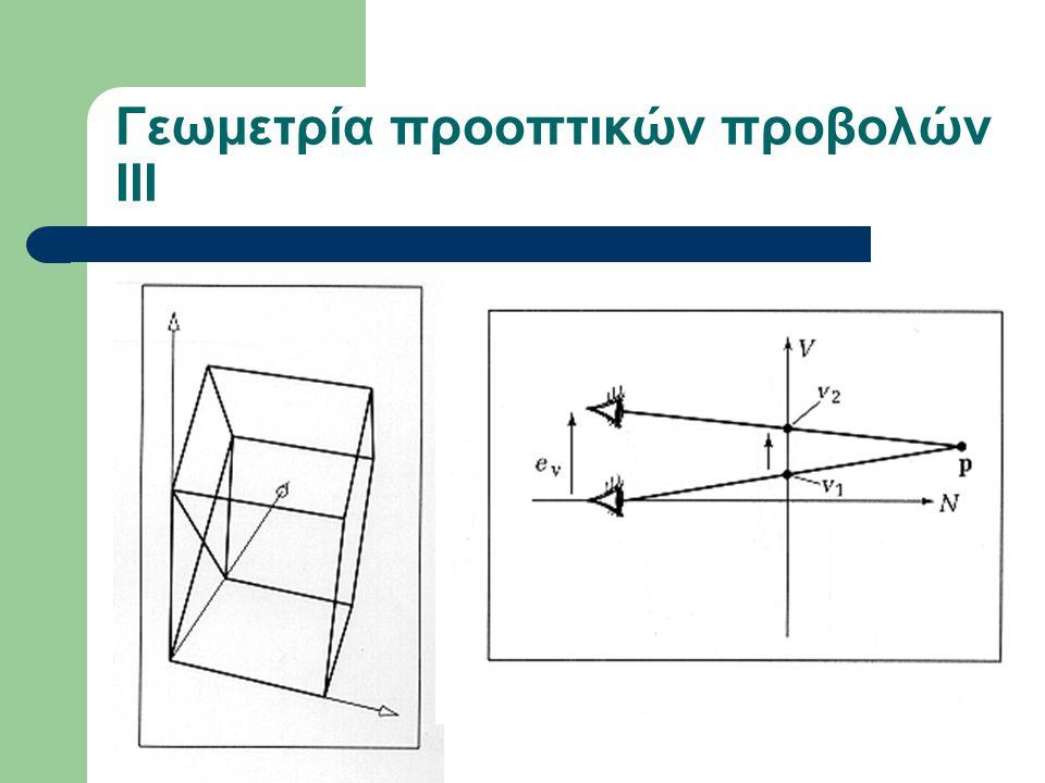 Γεωμετρία προοπτικών προβολών ΙΙΙ