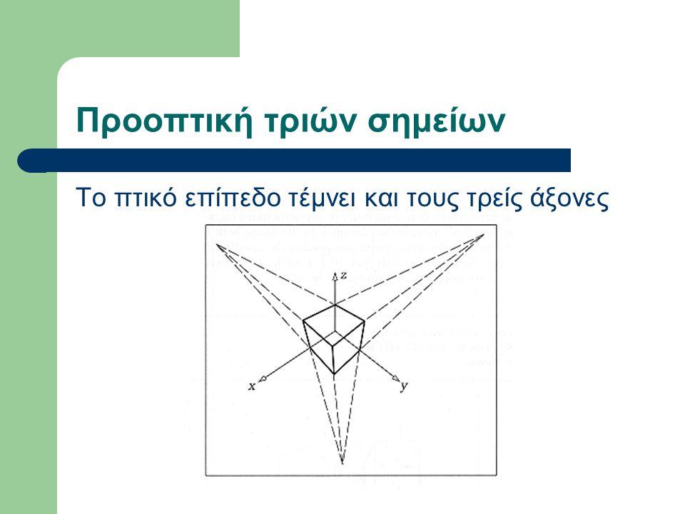 Προοπτική τριών σημείων Το πτικό επίπεδο τέμνει και τους τρείς άξονες