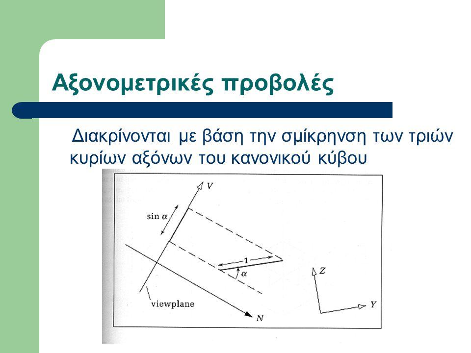 Αξονομετρικές προβολές Διακρίνονται με βάση την σμίκρηνση των τριών κυρίων αξόνων του κανονικού κύβου