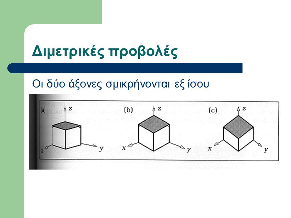 Διμετρικές προβολές Οι δύο άξονες σμικρήνονται εξ ίσου