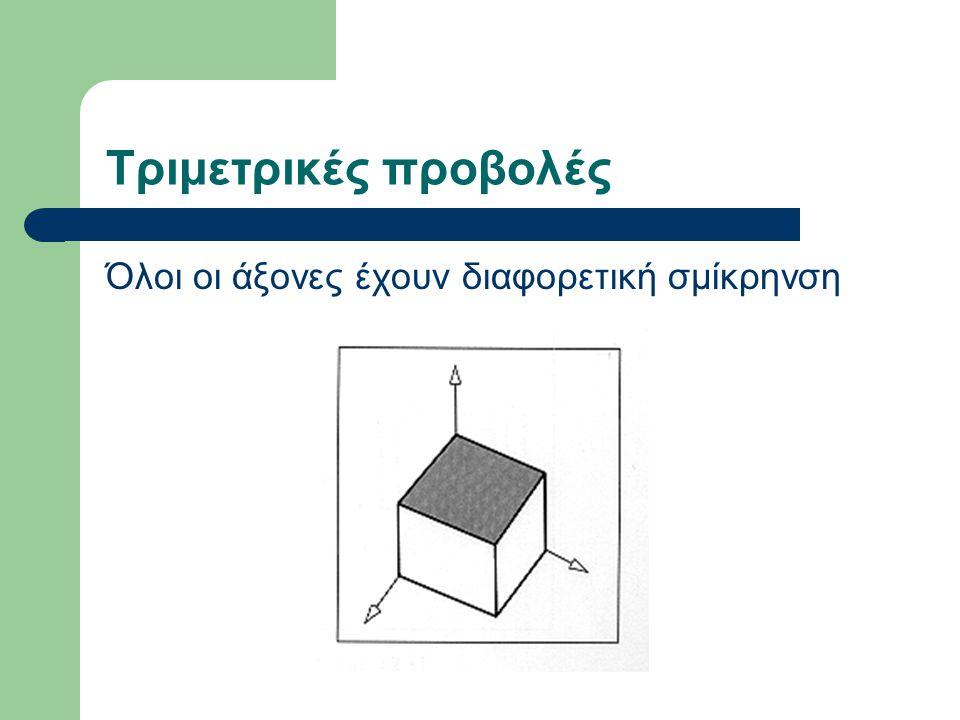 Τριμετρικές προβολές Όλοι οι άξονες έχουν διαφορετική σμίκρηνση