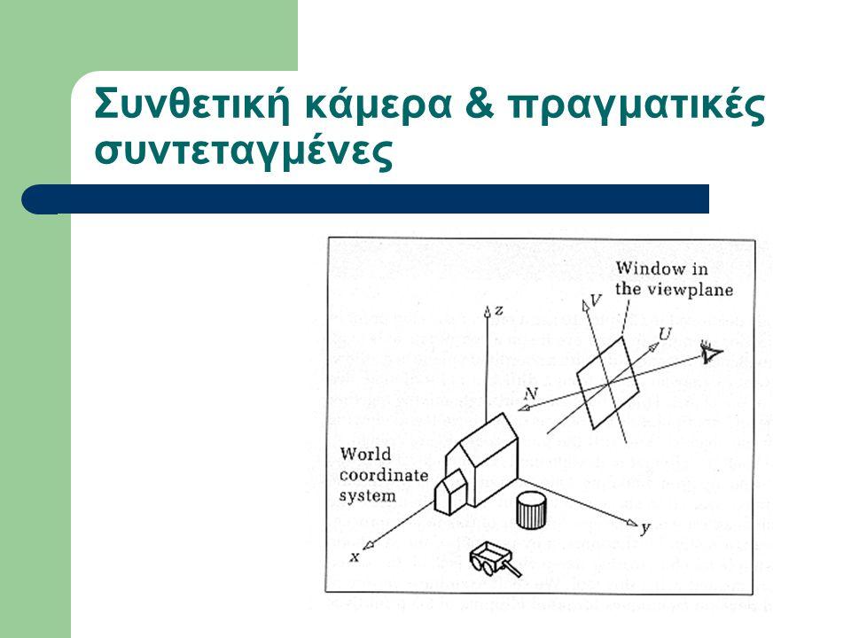 Προοπτική δύο σημείων Το οπτικό πεδίο είναι παράλληλο σε ένα άξονα