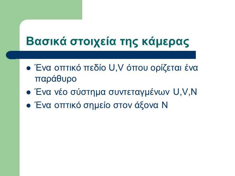 Βασικά στοιχεία της κάμερας Ένα οπτικό πεδίο U,V όπου ορίζεται ένα παράθυρο Ένα νέο σύστημα συντεταγμένων U,V,N Ένα οπτικό σημείο στον άξονα Ν