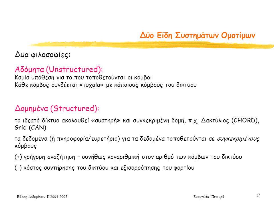 Βάσεις Δεδομένων ΙΙ 2004-2005 Ευαγγελία Πιτουρά 17 Δυο φιλοσοφίες: Αδόμητα (Unstructured): Kαμία υπόθεση για το που τοποθετούνται οι κόμβοι Κάθε κόμβος συνδέεται «τυχαία» με κάποιους κόμβους του δικτύου Δομημένα (Structured): το ιδεατό δίκτυο ακολουθεί «αυστηρή» και συγκεκριμένη δομή, π.χ, Δακτύλιος (CHORD), Grid (CAN) τα δεδομένα (ή πληροφορία/ευρετήριο) για τα δεδομένα τοποθετούνται σε συγκεκριμένους κόμβους (+) γρήγορη αναζήτηση – συνήθως λογαριθμική στον αριθμό των κόμβων του δικτύου (-) κόστος συντήρησης του δικτύου και εξισορρόπησης του φορτίου Δύο Είδη Συστημάτων Ομοτίμων
