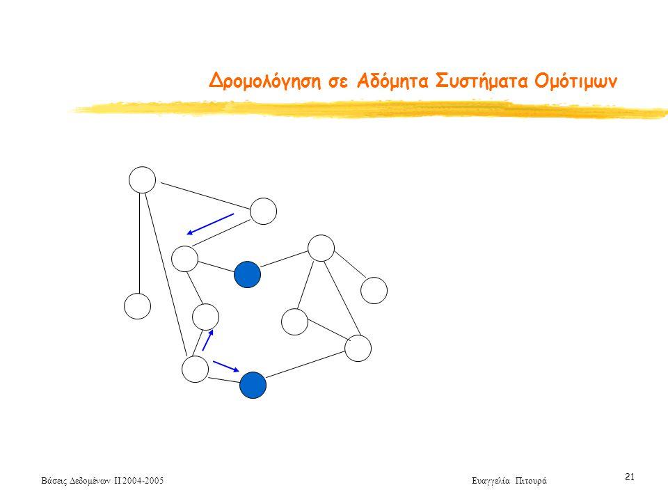 Βάσεις Δεδομένων ΙΙ 2004-2005 Ευαγγελία Πιτουρά 21 Δρομολόγηση σε Αδόμητα Συστήματα Ομότιμων