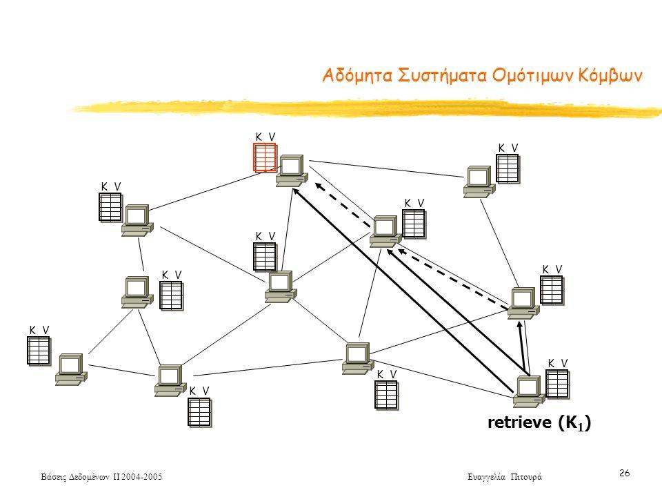 Βάσεις Δεδομένων ΙΙ 2004-2005 Ευαγγελία Πιτουρά 26 retrieve (K 1 ) K V Αδόμητα Συστήματα Ομότιμων Κόμβων