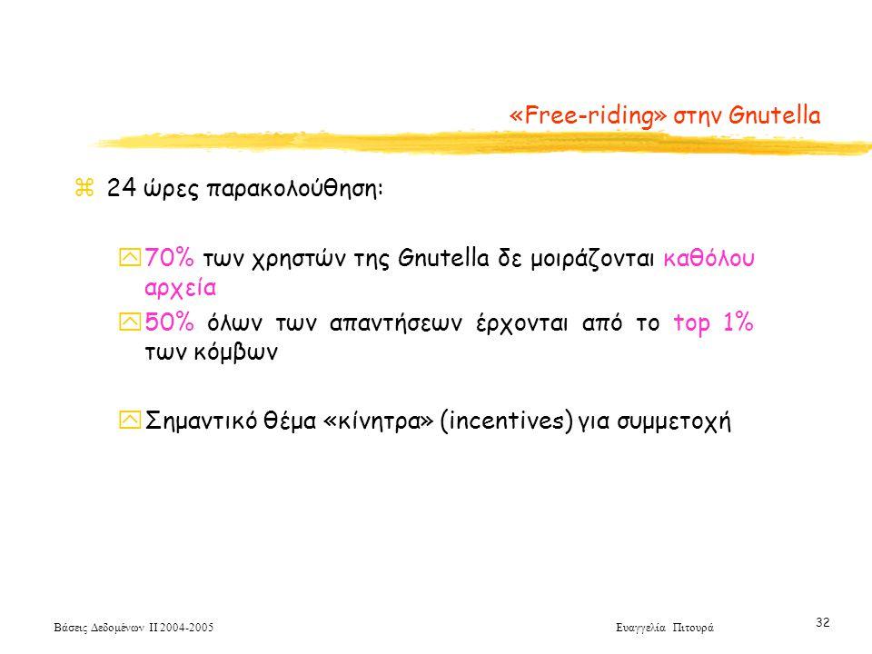 Βάσεις Δεδομένων ΙΙ 2004-2005 Ευαγγελία Πιτουρά 32 «Free-riding» στην Gnutella z24 ώρες παρακολούθηση: y70% των χρηστών της Gnutella δε μοιράζονται καθόλου αρχεία y50% όλων των απαντήσεων έρχονται από το top 1% των κόμβων yΣημαντικό θέμα «κίνητρα» (incentives) για συμμετοχή