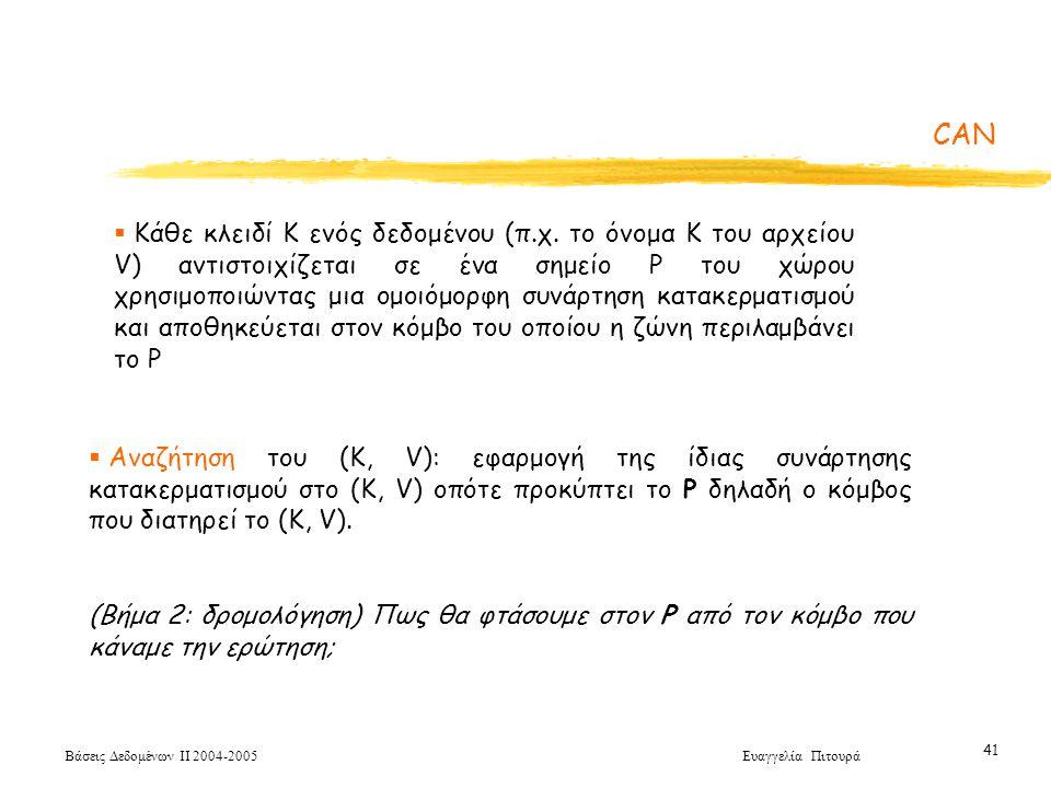 Βάσεις Δεδομένων ΙΙ 2004-2005 Ευαγγελία Πιτουρά 41 CAN  Κάθε κλειδί K ενός δεδομένου (π.χ.