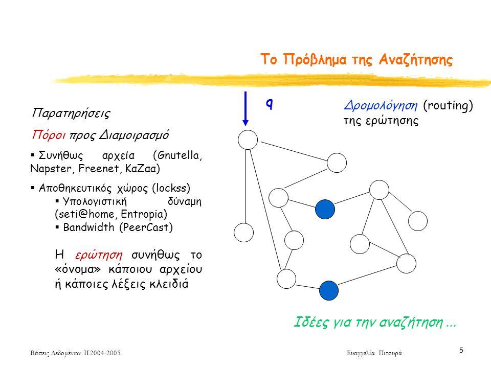 Βάσεις Δεδομένων ΙΙ 2004-2005 Ευαγγελία Πιτουρά 16 Η έννοια του Ιδεατού Δικτύου Παρατήρηση Το ιδεατό δίκτυο κτίζεται από-πάνω (on top) του φυσικού - IP-δικτύου Δύο γείτονες στο ιδεατό δίκτυο, πολλά hops μακριά στο φυσικό δίκτυο