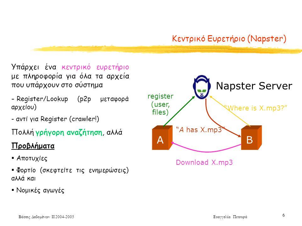 Βάσεις Δεδομένων ΙΙ 2004-2005 Ευαγγελία Πιτουρά 6 Κεντρικό Ευρετήριο (Napster) AB Napster Server register (user, files) Where is X.mp3 A has X.mp3 Download X.mp3 Υπάρχει ένα κεντρικό ευρετήριο με πληροφορία για όλα τα αρχεία που υπάρχουν στο σύστημα - Register/Lookup (p2p μεταφορά αρχείου) - αντί για Register (crawler!) Πολλή γρήγορη αναζήτηση, αλλά Προβλήματα  Αποτυχίες  Φορτίο (σκεφτείτε τις ενημερώσεις) αλλά και  Νομικές αγωγές