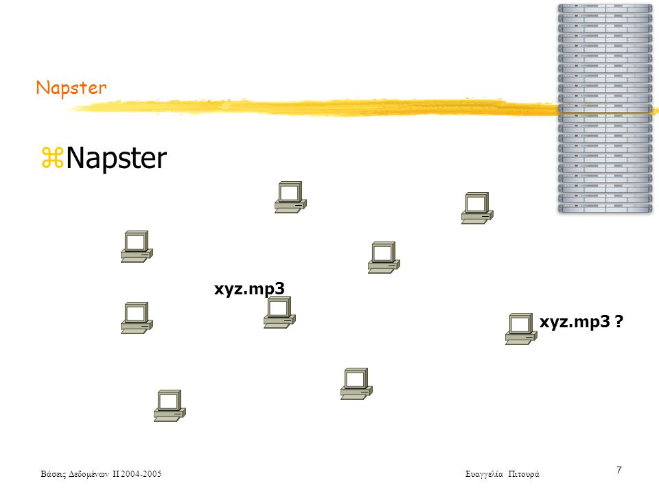 Βάσεις Δεδομένων ΙΙ 2004-2005 Ευαγγελία Πιτουρά 8 zNapster yC-S search xyz.mp3 Napster
