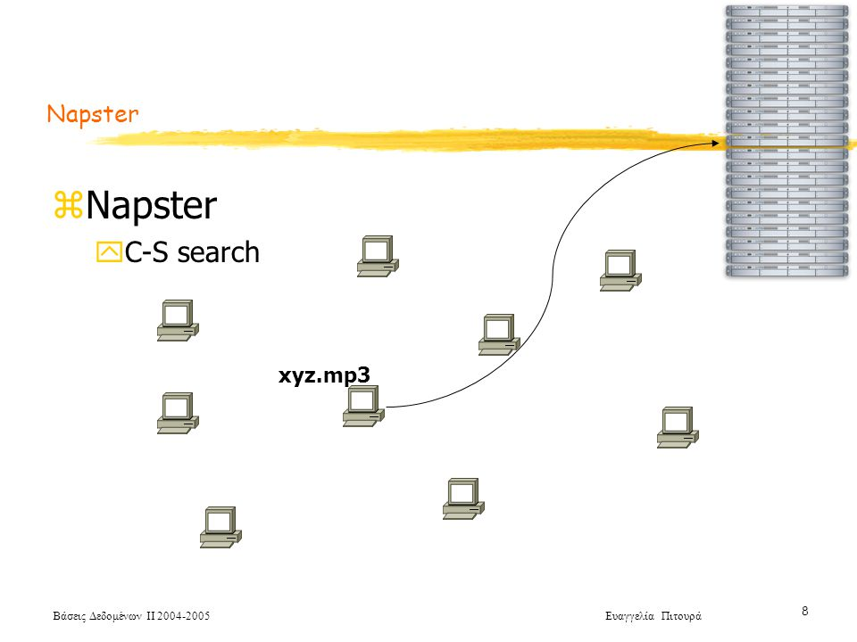 Βάσεις Δεδομένων ΙΙ 2004-2005 Ευαγγελία Πιτουρά 59 CHORD Εισαγωγή Κόμβου n στο Δίκτυο (συνέχεια) Βήμα 2: Τροποποίηση των finger tables κόμβων που ήδη υπάρχουν Θα αλλάξουμε τον i-οστό finger ενός κόμβου p αν: (1) ο p προηγείται του n τουλάχιστον κατά 2 i-1 (2) το i-στό finger του p έπεται του n (πως; lookup(n – 2 0 ) κλπ) Βήμα 3: Μετακίνηση περιεχομένου Μπορεί να πάρει μόνο δεδομένα που το ακολουθούν