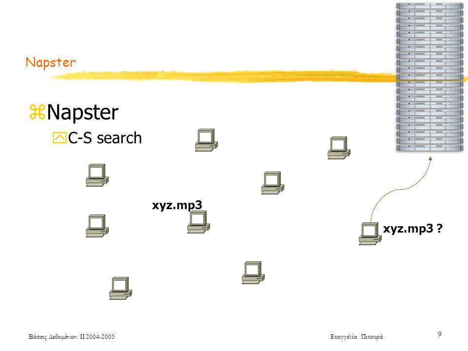 Βάσεις Δεδομένων ΙΙ 2004-2005 Ευαγγελία Πιτουρά 10 Napster xyz.mp3 .