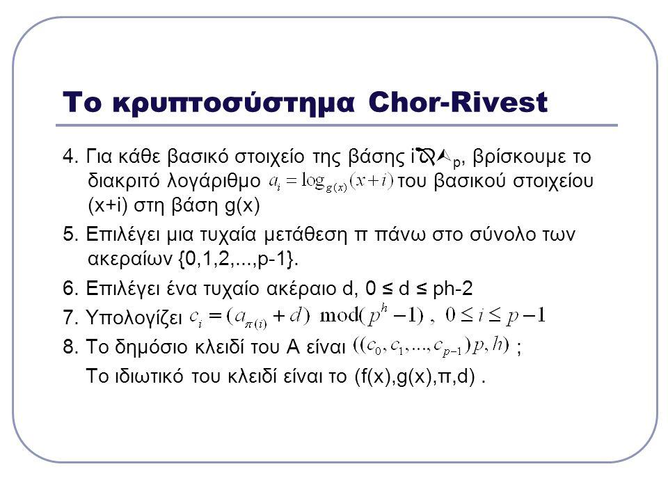 Το κρυπτοσύστημα Chor-Rivest 4. Για κάθε βασικό στοιχείο της βάσης i  p, βρίσκουμε το διακριτό λογάριθμο του βασικού στοιχείου (x+i) στη βάση g(x) 5