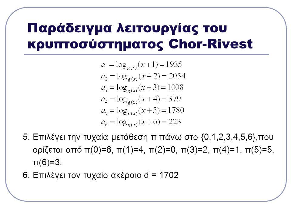 Παράδειγμα λειτουργίας του κρυπτοσύστηματος Chor-Rivest 5. Επιλέγει την τυχαία μετάθεση π πάνω στο {0,1,2,3,4,5,6},που ορίζεται από π(0)=6, π(1)=4, π(