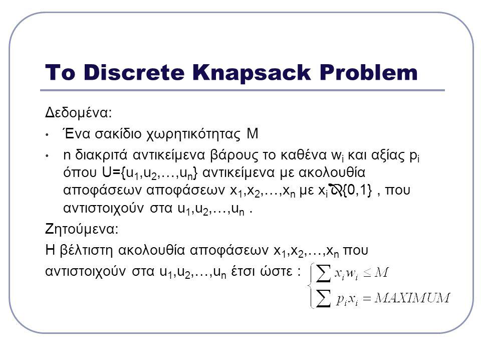 Το Discrete Knapsack Problem Δεδομένα: Ένα σακίδιο χωρητικότητας Μ n διακριτά αντικείμενα βάρους το καθένα w i και αξίας p i όπου U={u 1,u 2,…,u n } α