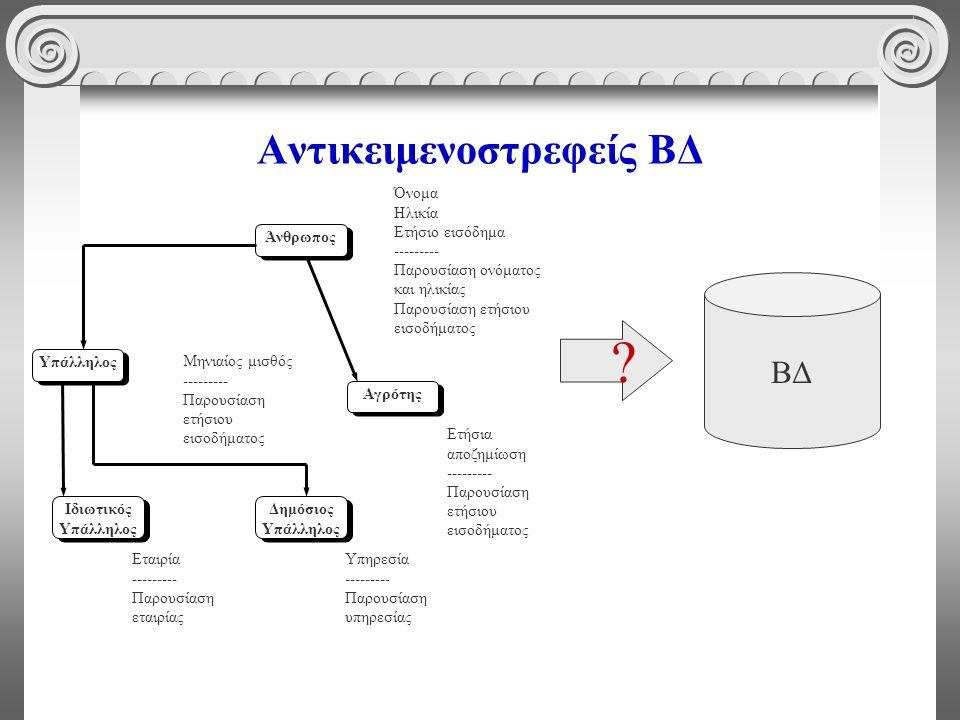 Διαδικαστικά Ώρες μαθήματος Web Διδακτικό Βιβλίο Εργασίες Διαγώνισμα Βαθμολογία...