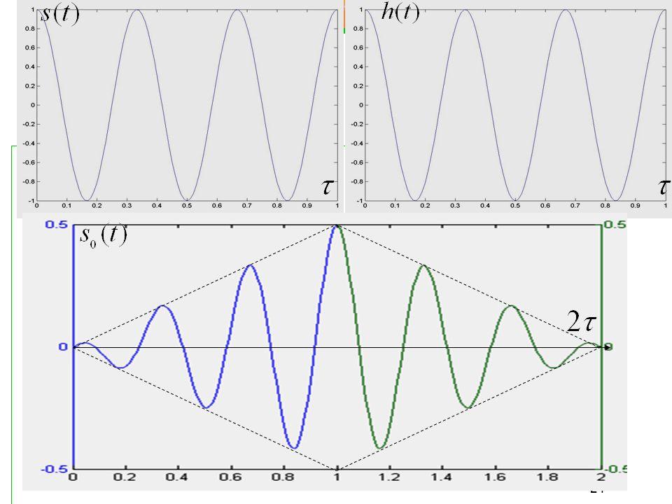 23 假设 τ=kT 0 k 是整数 T 0 为载频周期 则