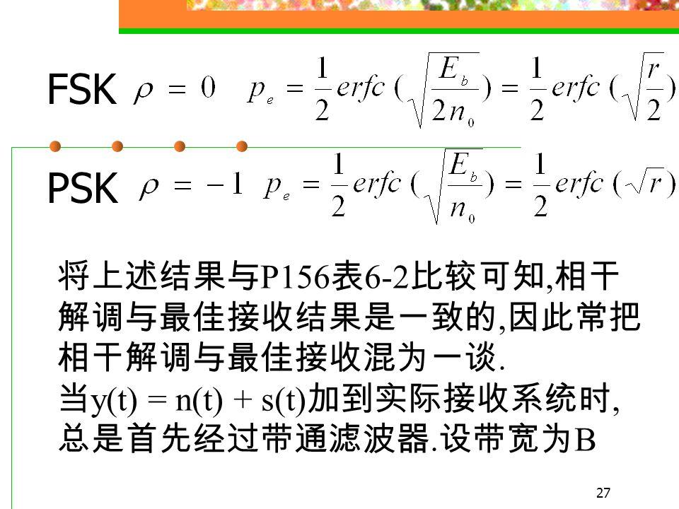26 在高斯信道中, 两种最佳接收方式实际 上是等效的, 相关接收误码率公式也是 最佳接收误码率通用公式 数字频带信号的最佳接收误码率 ASK 其中