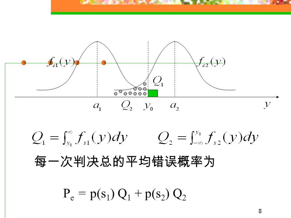 7 8.2 最佳接收的准则 最小差错概率准则 在二进制数字调制中,发送信号只有两 个 s 1 (t) 和 s 2 (t), 假设 s 1 (t) 和 s 2 (t) 在观察时 刻的取值为 a 1 和 a 2, 则当发送信号为 s 1 (t) 或 s 2 (t) 时, y(t) 的条件概率密度函数为
