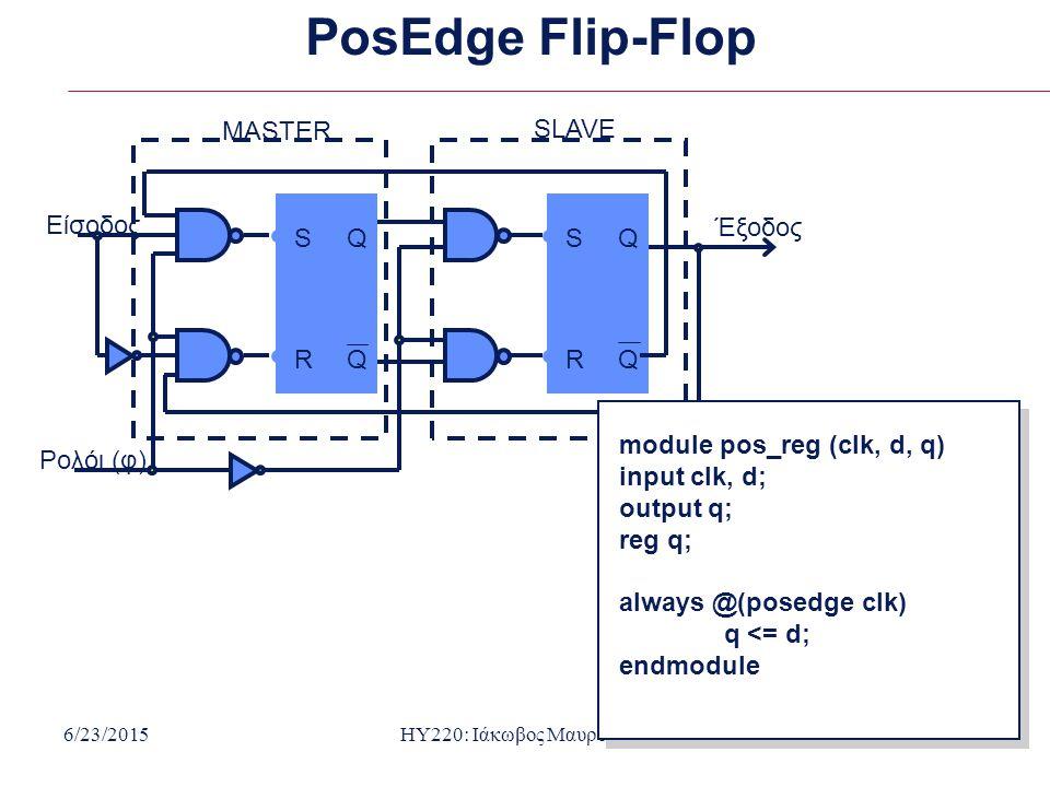 6/23/2015HY220: Ιάκωβος Μαυροειδής15 PosEdge Flip-Flop Είσοδος Ρολόι (φ) Έξοδος S R Q Q S R Q Q MASTER SLAVE module pos_reg (clk, d, q) input clk, d;