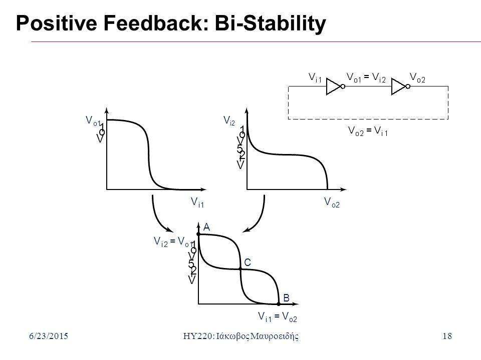6/23/2015HY220: Ιάκωβος Μαυροειδής18 Positive Feedback: Bi-Stability V o 1 V i 2 5 V o 1 V i 2 5 V o 1 V i1 A C B V o2 V i1 =V o2 V o1 V i2 V i2 =V o1