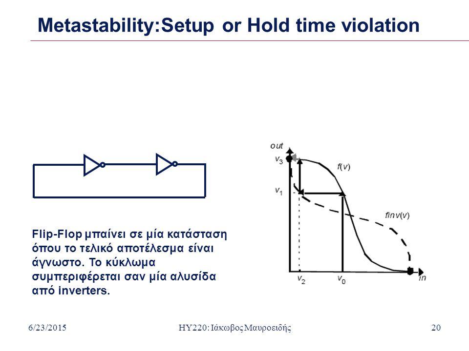 6/23/2015HY220: Ιάκωβος Μαυροειδής20 Metastability:Setup or Hold time violation Flip-Flop μπαίνει σε μία κατάσταση όπου το τελικό αποτέλεσμα είναι άγν