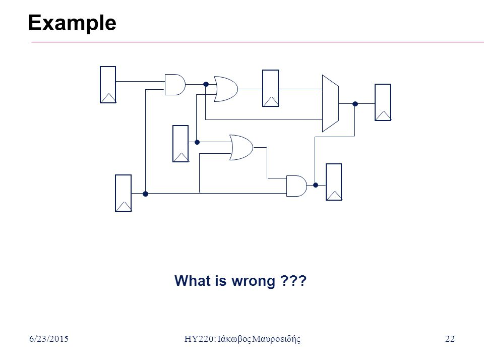 6/23/2015HY220: Ιάκωβος Μαυροειδής22 Example What is wrong ???