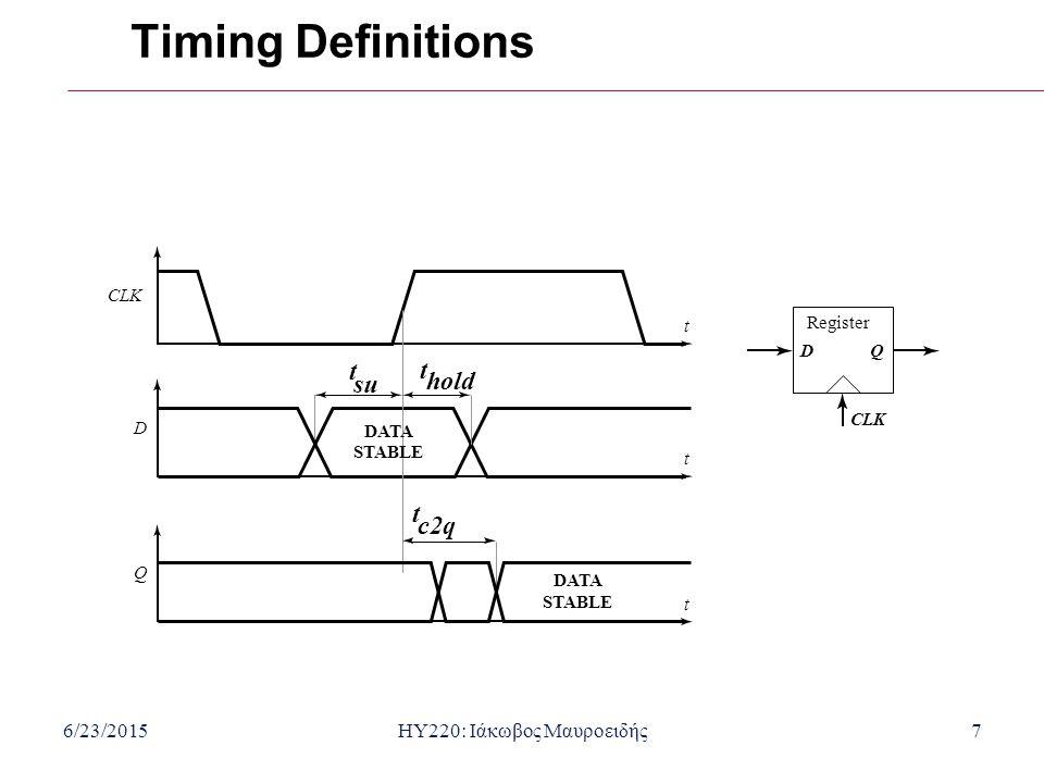 6/23/2015HY220: Ιάκωβος Μαυροειδής8 Characterizing Timing Register Latch Clk DQ t C2Q DQ t C2Q t D2Q