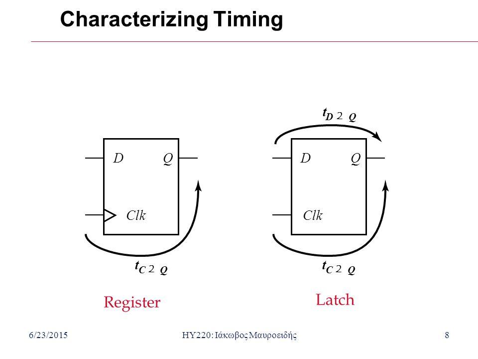 6/23/2015HY220: Ιάκωβος Μαυροειδής9 Maximum Clock Frequency t clk-Q + t p,comb + t setup = T