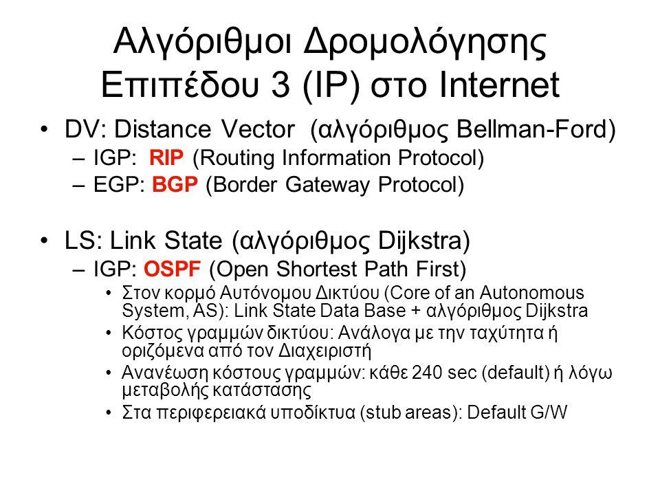 Αλγόριθμοι Δρομολόγησης Επιπέδου 3 (IP) στο Internet DV: Distance Vector (αλγόριθμος Bellman-Ford) –IGP: RIP (Routing Information Protocol) –EGP: BGP (Border Gateway Protocol) LS: Link State (αλγόριθμος Dijkstra) –IGP: OSPF (Open Shortest Path First) Στον κορμό Αυτόνομου Δικτύου (Core of an Autonomous System, AS): Link State Data Base + αλγόριθμος Dijkstra Κόστος γραμμών δικτύου: Ανάλογα με την ταχύτητα ή οριζόμενα από τον Διαχειριστή Ανανέωση κόστους γραμμών: κάθε 240 sec (default) ή λόγω μεταβολής κατάστασης Στα περιφερειακά υποδίκτυα (stub areas): Default G/W