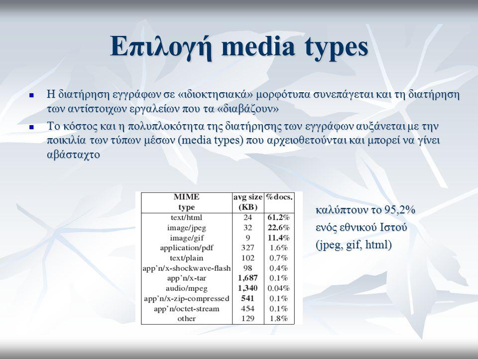 Επιλογή media types H διατήρηση εγγράφων σε «ιδιοκτησιακά» μορφότυπα συνεπάγεται και τη διατήρηση των αντίστοιχων εργαλείων που τα «διαβάζουν» H διατή