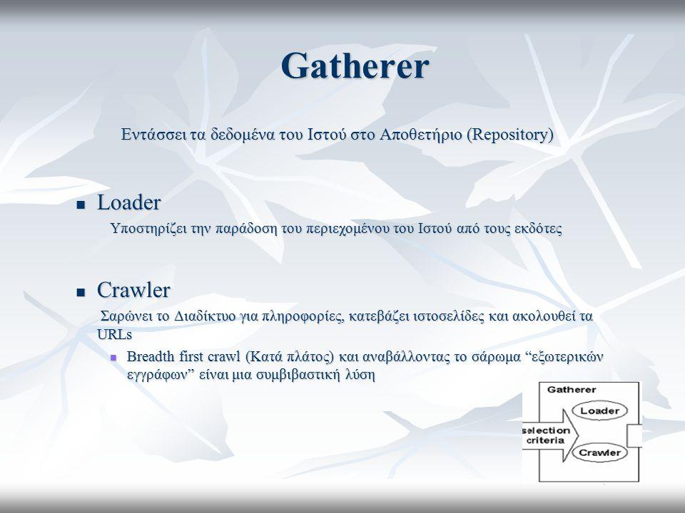 Gatherer Gatherer Eντάσσει τα δεδομένα του Ιστού στο Αποθετήριο (Repository) Eντάσσει τα δεδομένα του Ιστού στο Αποθετήριο (Repository) Loader Loader