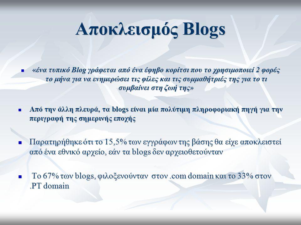 Αποκλεισμός Blogs «ένα τυπικό Blog γράφεται από ένα έφηβο κορίτσι που το χρησιμοποιεί 2 φορές το μήνα για να ενημερώσει τις φίλες και τις συμμαθήτριές