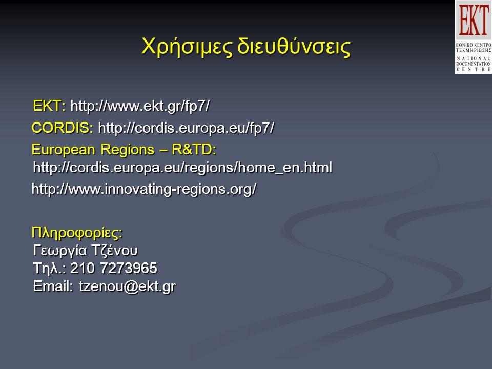 Χρήσιμες διευθύνσεις ΕΚΤ: http://www.ekt.gr/fp7/ CORDIS: http://cordis.europa.eu/fp7/ CORDIS: http://cordis.europa.eu/fp7/ European Regions – R&TD: http://cordis.europa.eu/regions/home_en.html European Regions – R&TD: http://cordis.europa.eu/regions/home_en.html http://www.innovating-regions.org/ http://www.innovating-regions.org/ Πληροφορίες: Γεωργία Τζένου Τηλ.: 210 7273965 Email: tzenou@ekt.gr Πληροφορίες: Γεωργία Τζένου Τηλ.: 210 7273965 Email: tzenou@ekt.gr