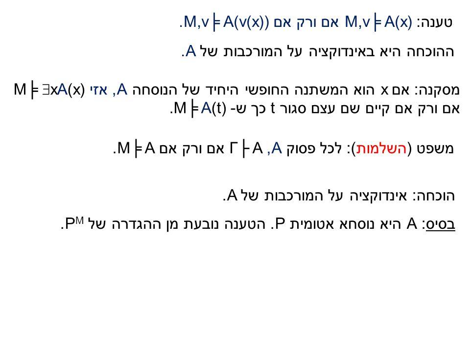 משפט (השלמות): לכל פסוק A, Γ├ A אם ורק אם M╞ A. טענה : M,v╞ A(x) אם ורק אם M,v╞ A(v(x)).