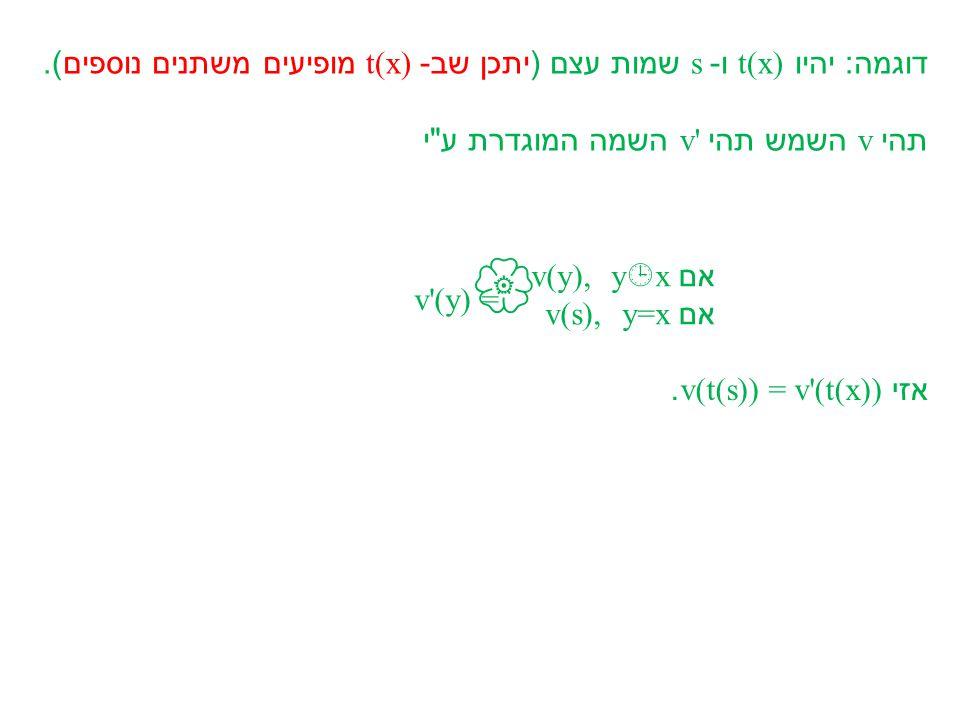 הוכחה: נוסיף לשפה של Γ קבוצה בת מניה של קבועים חדשים, {b 1,b 2,…}.