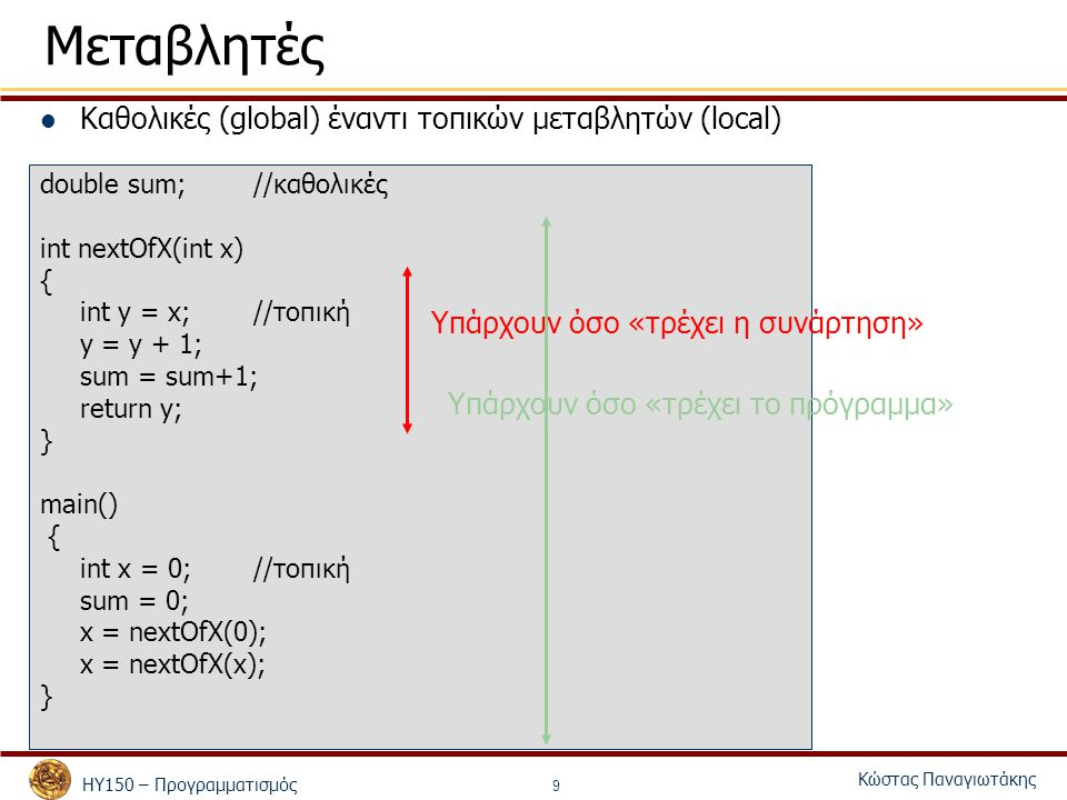 ΗΥ150 – Προγραμματισμός Κώστας Παναγιωτάκης 9 Μεταβλητές Καθολικές (global) έναντι τοπικών μεταβλητών (local) double sum;//καθολικές int nextOfX(int x) { int y = x; //τοπική y = y + 1; sum = sum+1; return y; } main() { int x = 0; //τοπική sum = 0; x = nextOfX(0); x = nextOfX(x); } Υπάρχουν όσο «τρέχει η συνάρτηση» Υπάρχουν όσο «τρέχει το πρόγραμμα»