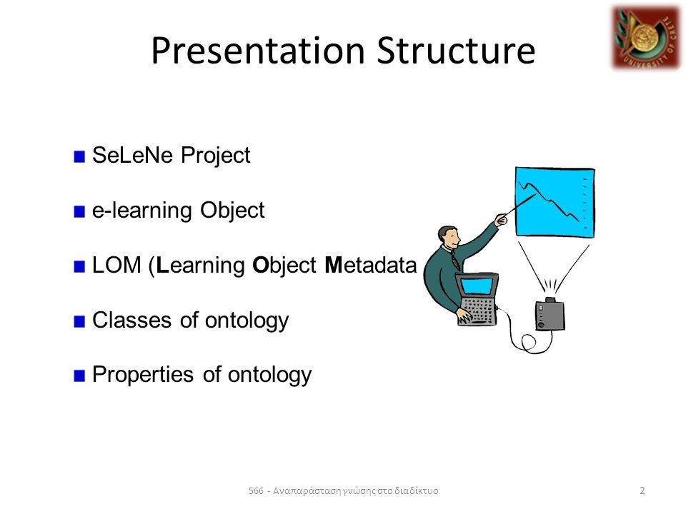Presentation Structure 566 - Αναπαράσταση γνώσης στο διαδίκτυο 2 SeLeNe Project e-learning Object LOM (Learning Object Metadata) Classes of ontology Properties of ontology