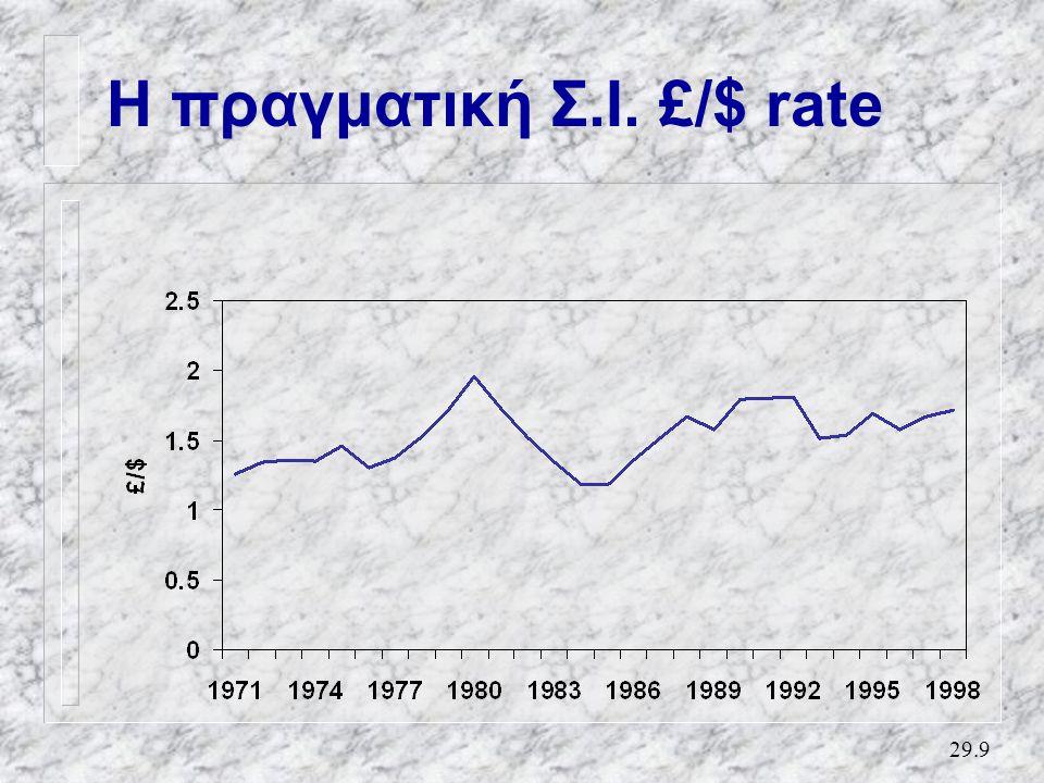 29.9 Η πραγματική Σ.Ι. £/$ rate